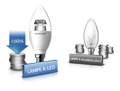 Led Flash ampoule halogène Ampoule led