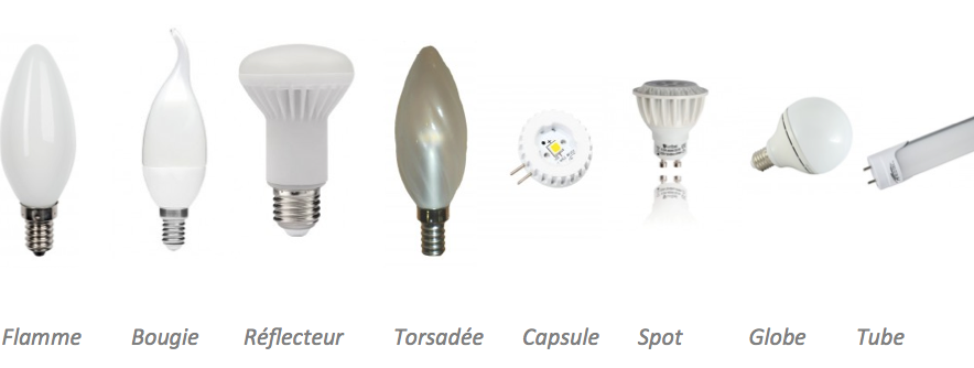 Ampoule led comment faire le bon choix led flash - Different type de lampe ...
