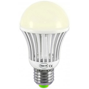 Dimmable – que signifie dimmable pour une LED?